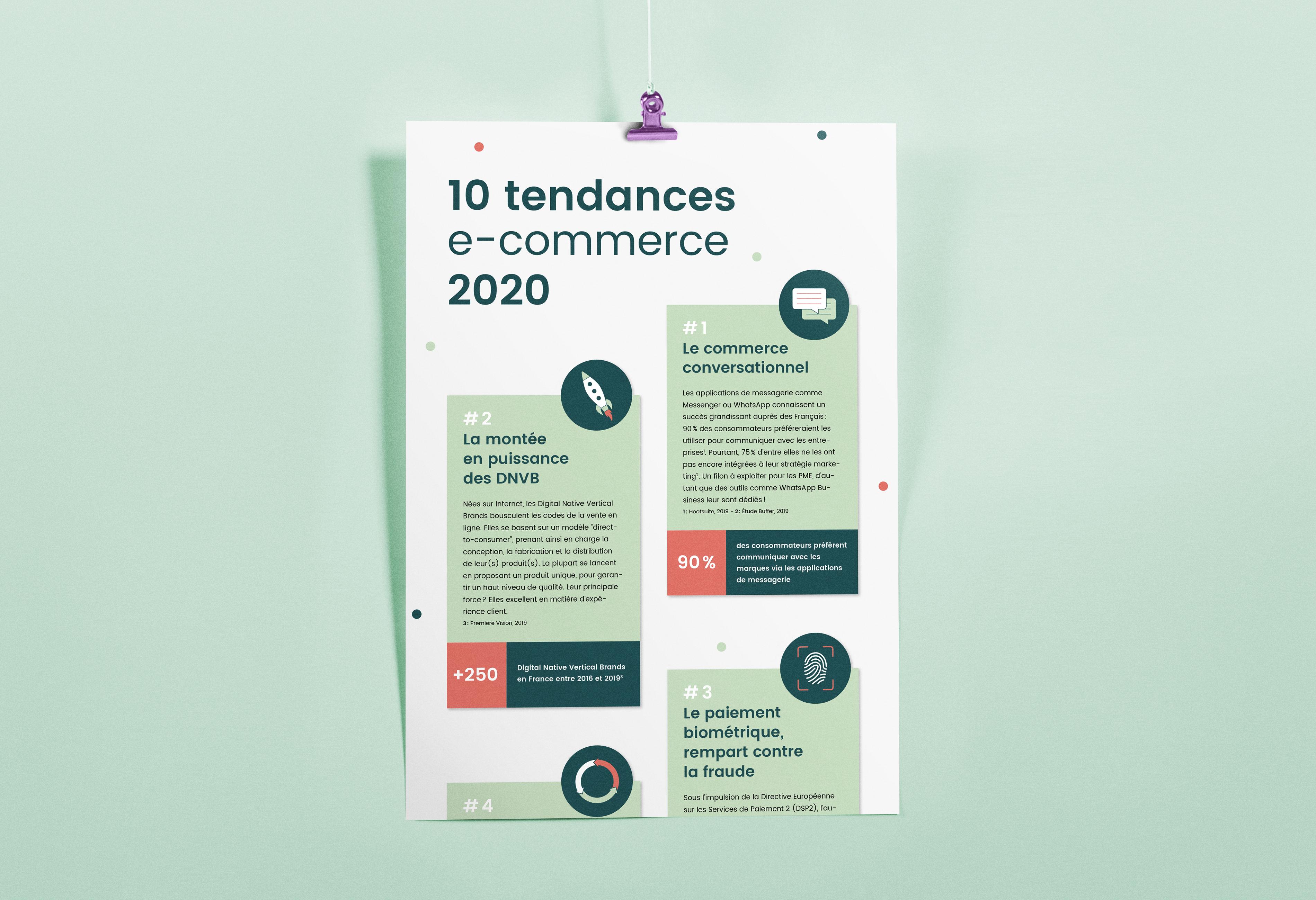 FR_MockUP2_Infographie_10 tendances e-commerce 2020