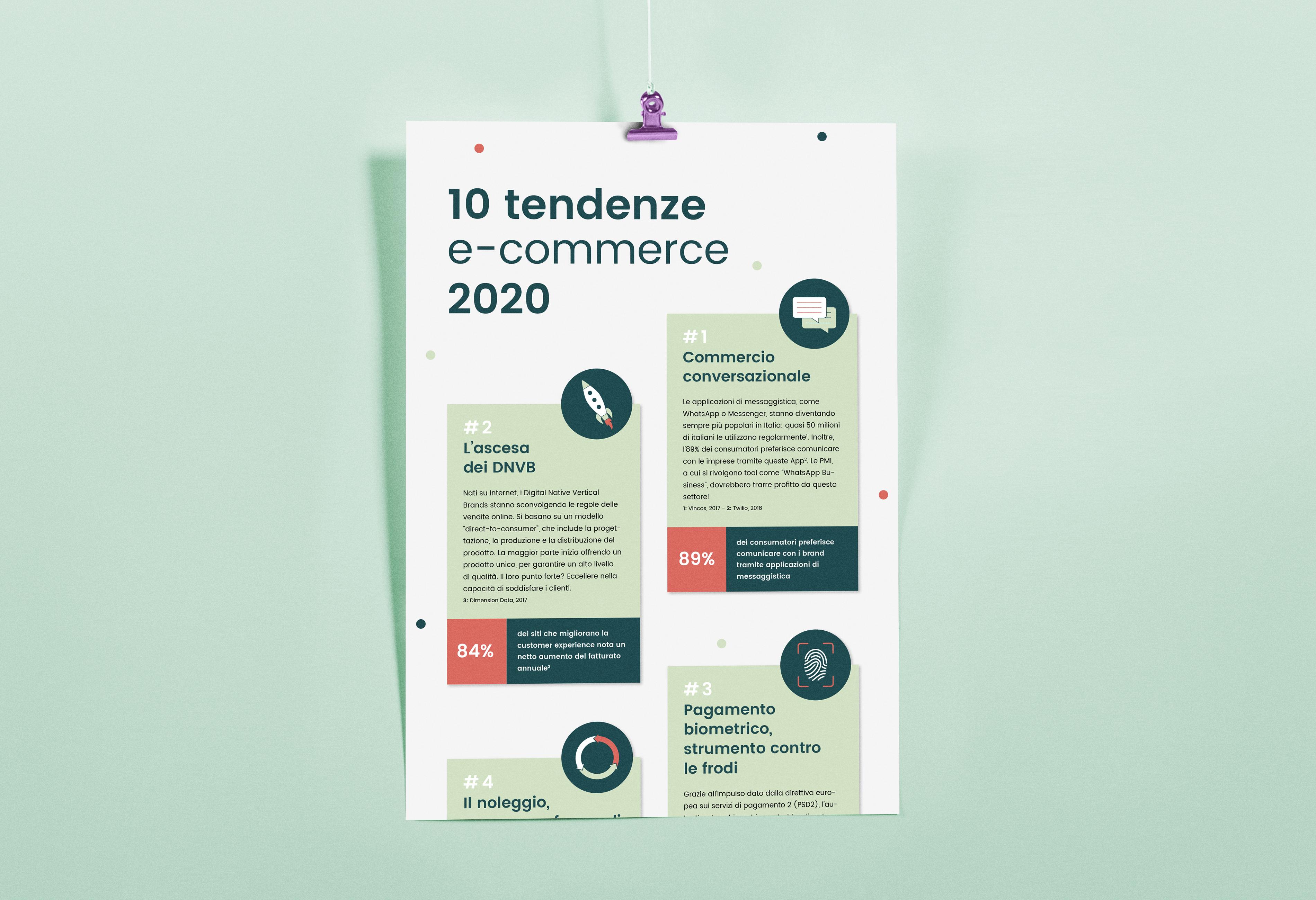 IT_MockUP2_Infographie_10 tendenze e-commerce 2020