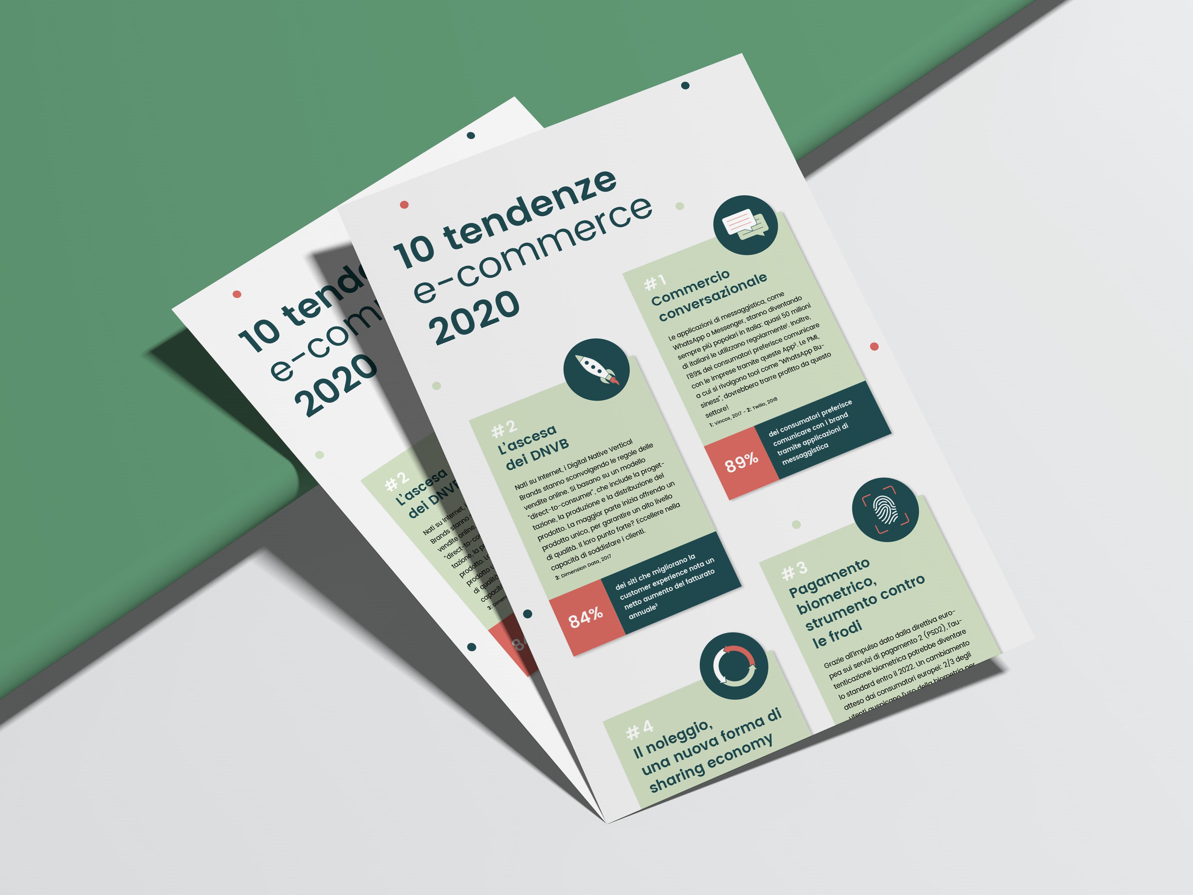 IT_MockUP_Infographie_10 tendenze e-commerce 2020